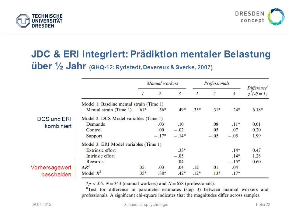 JDC & ERI integriert: Prädiktion mentaler Belastung über ½ Jahr (GHQ-12; Rydstedt, Devereux & Sverke, 2007) 09.07.2015Gesundheitspsychologie DCS und E