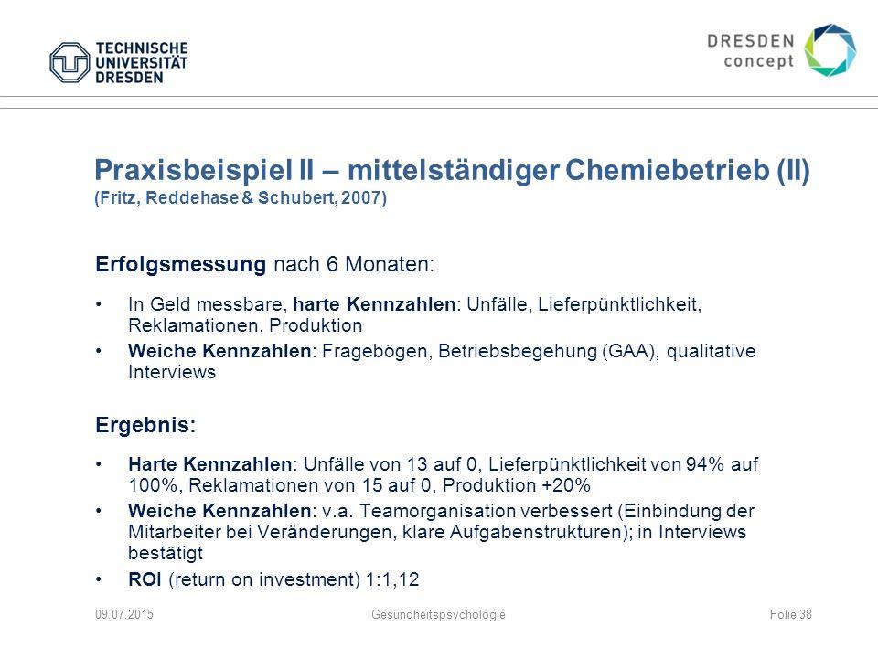 Praxisbeispiel II – mittelständiger Chemiebetrieb (II) (Fritz, Reddehase & Schubert, 2007) Erfolgsmessung nach 6 Monaten: In Geld messbare, harte Kenn