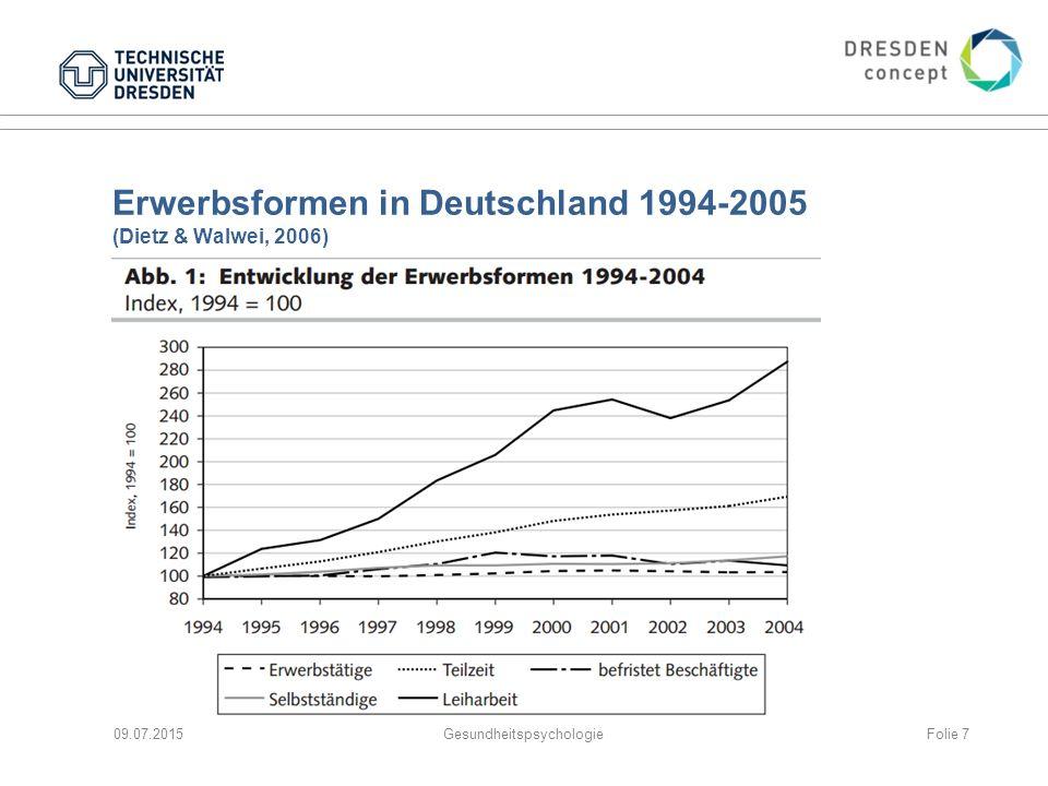 Erwerbsformen in Deutschland 1994-2005 (Dietz & Walwei, 2006) 09.07.2015GesundheitspsychologieFolie 7
