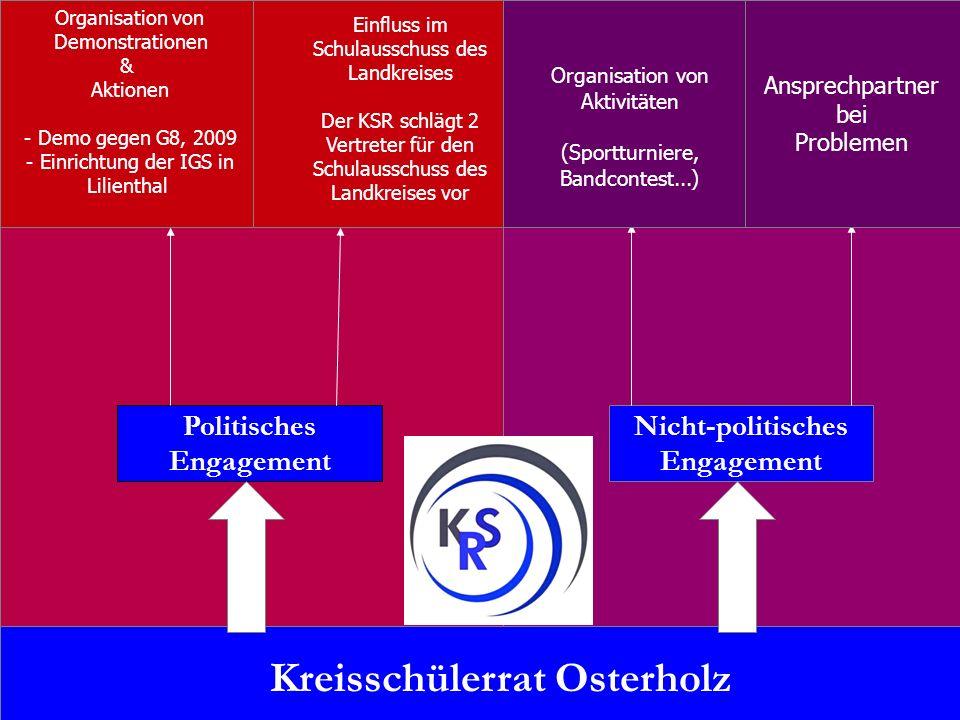 Kreisschülerrat Osterholz Politisches Engagement Nicht-politisches Engagement Organisation von Demonstrationen & Aktionen - Demo gegen G8, 2009 - Einr