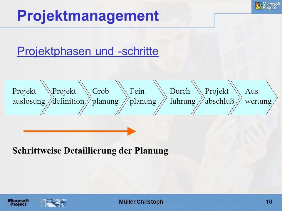 Müller Christoph10 Projektmanagement Projektphasen und -schritte Projekt- auslösung Projekt- definition Grob- planung Fein- planung Durch- führung Projekt- abschluß Aus- wertung Schrittweise Detaillierung der Planung