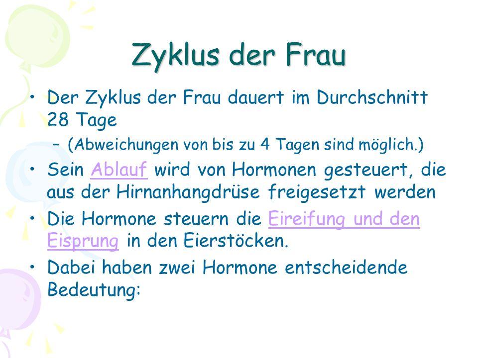 Zyklus der Frau Der Zyklus der Frau dauert im Durchschnitt 28 Tage –(Abweichungen von bis zu 4 Tagen sind möglich.) Sein Ablauf wird von Hormonen gesteuert, die aus der Hirnanhangdrüse freigesetzt werdenAblauf Die Hormone steuern die Eireifung und den Eisprung in den Eierstöcken.Eireifung und den Eisprung Dabei haben zwei Hormone entscheidende Bedeutung: