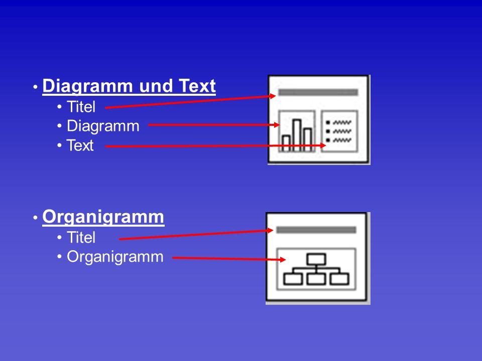 Diagramm und Text Titel Diagramm Text Organigramm Titel Organigramm