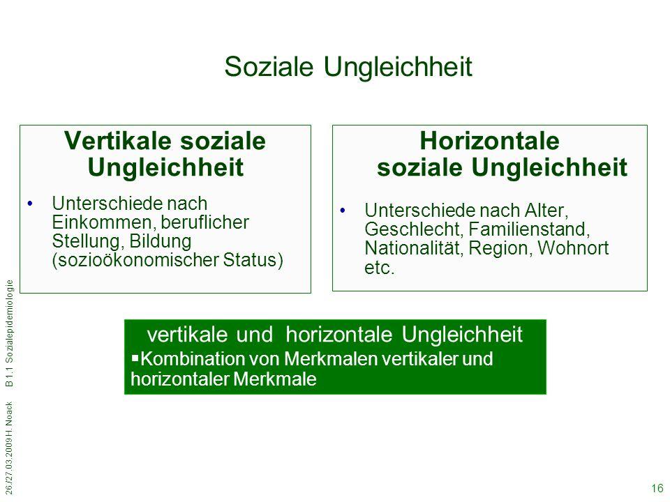 26./27.03.2009 H. Noack B 1.1 Sozialepidemiologie 16 Soziale Ungleichheit Vertikale soziale Ungleichheit Unterschiede nach Einkommen, beruflicher Stel