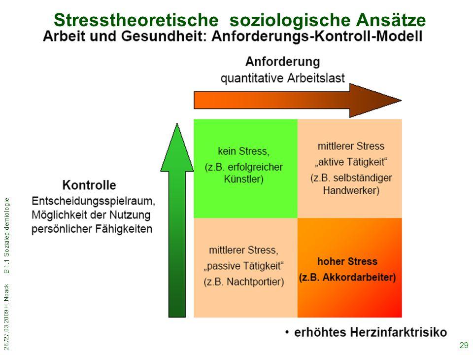 26./27.03.2009 H. Noack B 1.1 Sozialepidemiologie 29 Stresstheoretische soziologische Ansätze
