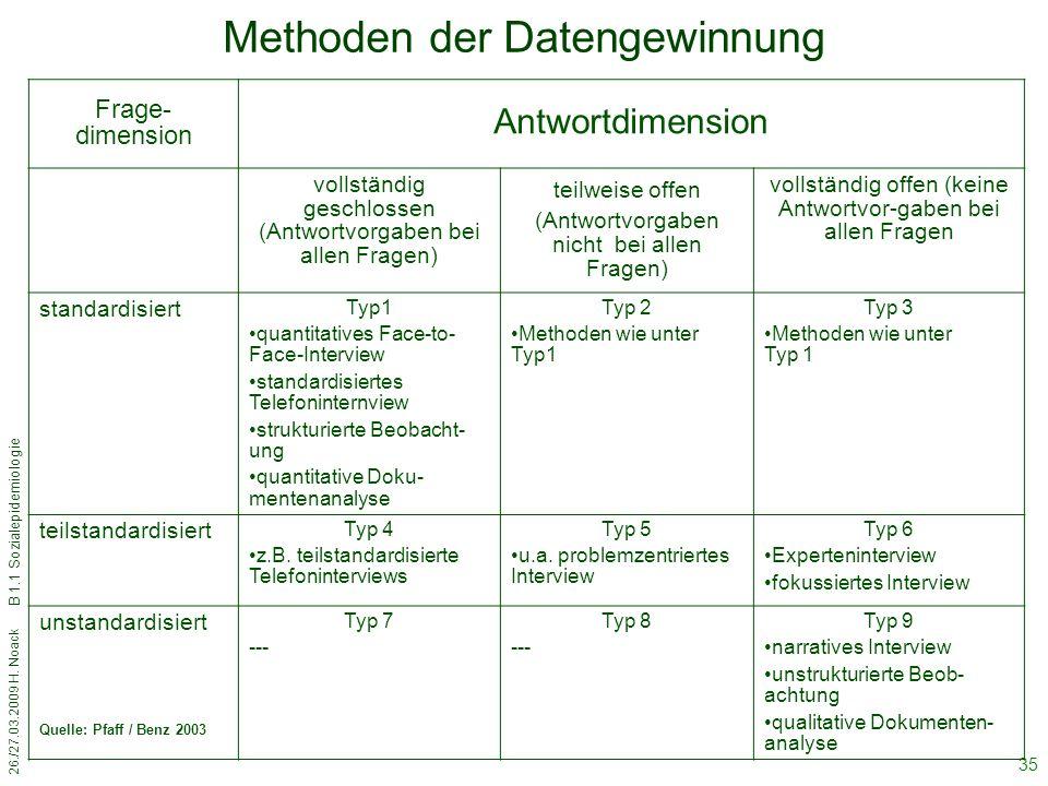 26./27.03.2009 H. Noack B 1.1 Sozialepidemiologie 35 Methoden der Datengewinnung Frage- dimension Antwortdimension vollständig geschlossen (Antwortvor