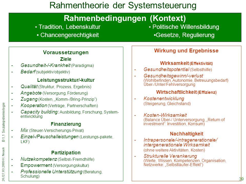 26./27.03.2009 H. Noack B 1.1 Sozialepidemiologie 39 Rahmentheorie der Systemsteuerung Voraussetzungen Ziele -Gesundheit-/-Krankheit (Paradigma) -Beda