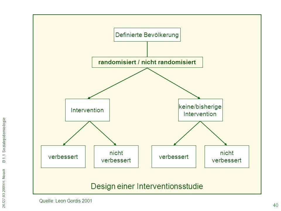 26./27.03.2009 H. Noack B 1.1 Sozialepidemiologie 40 verbessert nicht verbessert Intervention keine/bisherige Intervention nicht verbessert Definierte