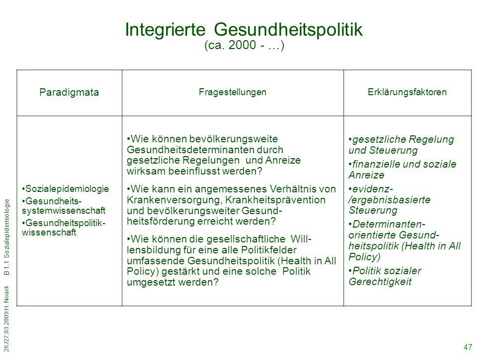 26./27.03.2009 H. Noack B 1.1 Sozialepidemiologie 47 Integrierte Gesundheitspolitik (ca. 2000 - …) Paradigmata FragestellungenErklärungsfaktoren Sozia