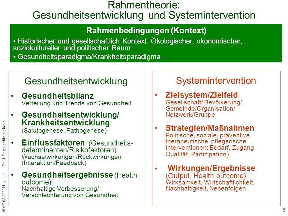 26./27.03.2009 H. Noack B 1.1 Sozialepidemiologie 8 Rahmentheorie: Gesundheitsentwicklung und Systemintervention Gesundheitsentwicklung Gesundheitsbil