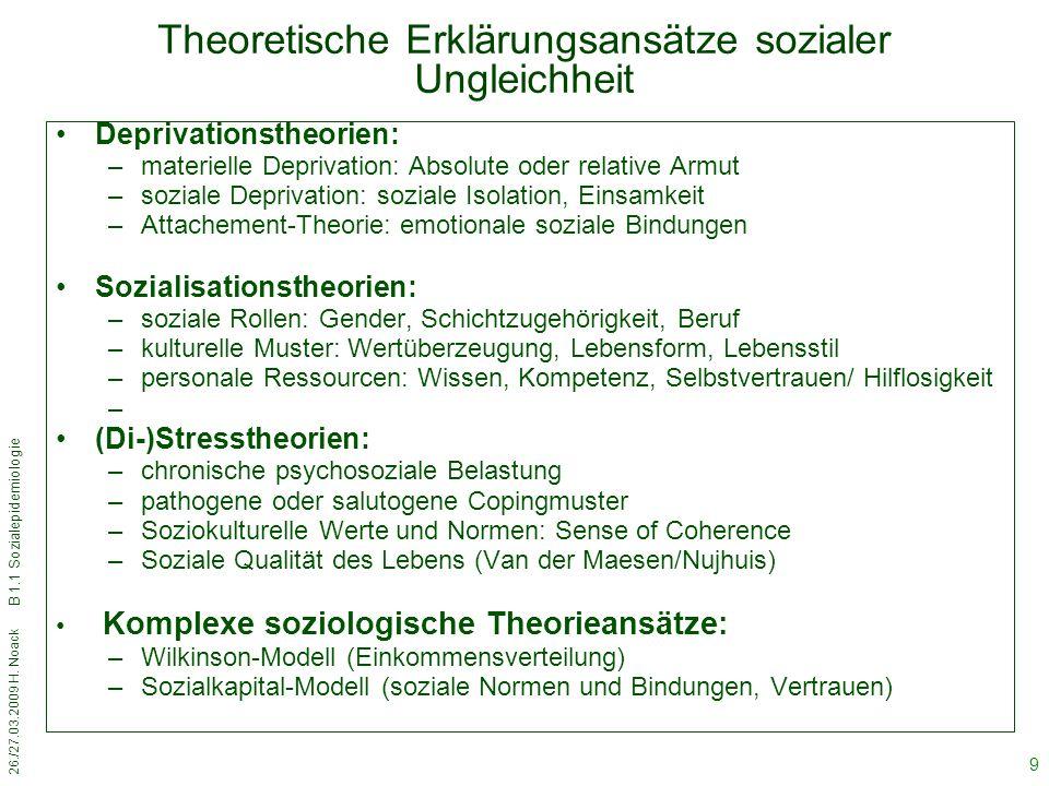 26./27.03.2009 H. Noack B 1.1 Sozialepidemiologie 9 Theoretische Erklärungsansätze sozialer Ungleichheit Deprivationstheorien: –materielle Deprivation