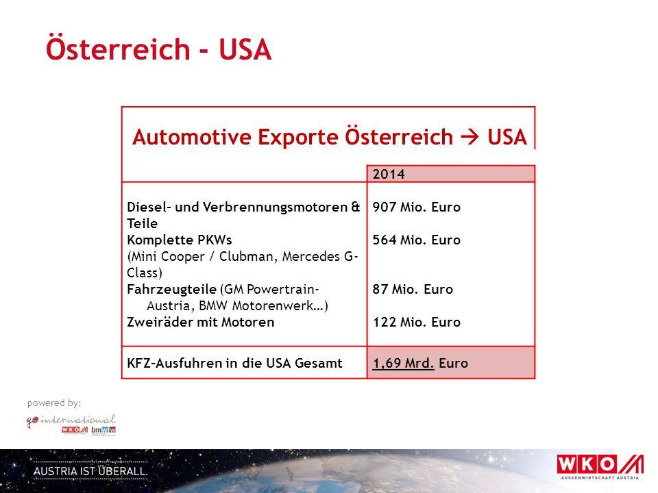 powered by: Automotive Exporte Österreich  USA 2014 Diesel- und Verbrennungsmotoren & Teile 907 Mio.