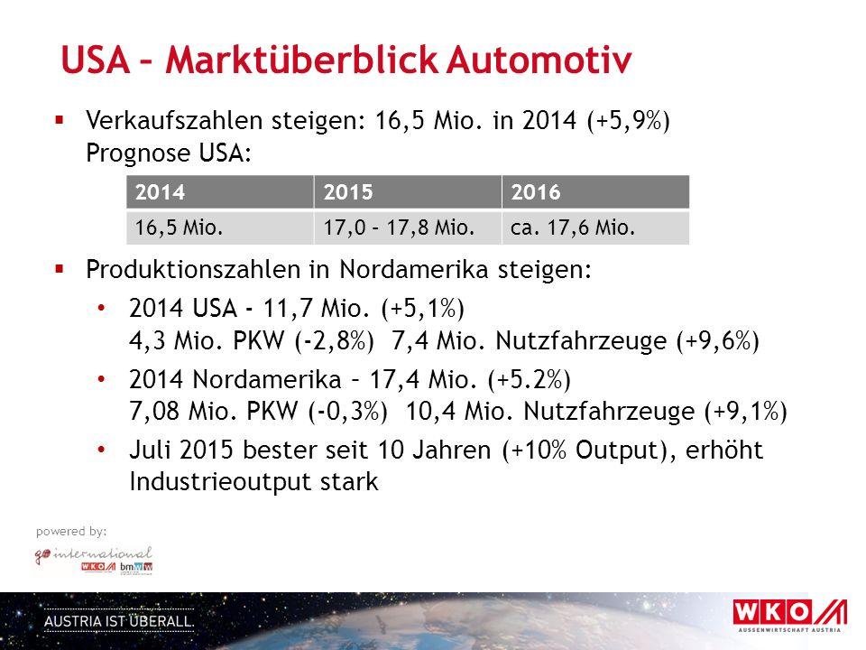 powered by: USA – Marktüberblick Automotiv  Verkaufszahlen steigen: 16,5 Mio.