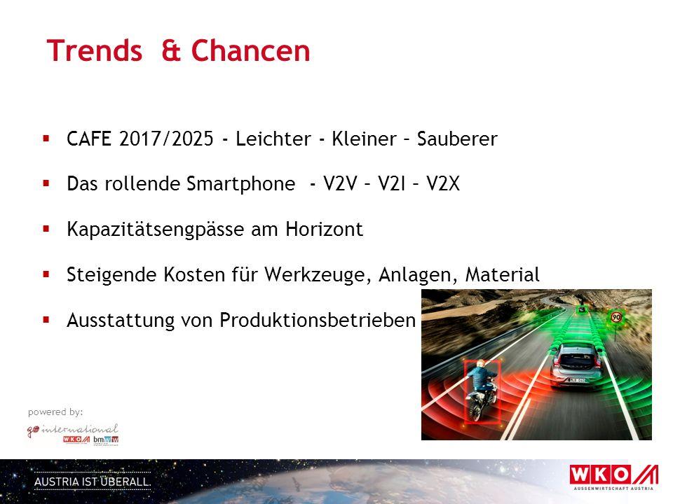 powered by:  CAFE 2017/2025 - Leichter - Kleiner – Sauberer  Das rollende Smartphone - V2V – V2I – V2X  Kapazitätsengpässe am Horizont  Steigende Kosten für Werkzeuge, Anlagen, Material  Ausstattung von Produktionsbetrieben Trends & Chancen