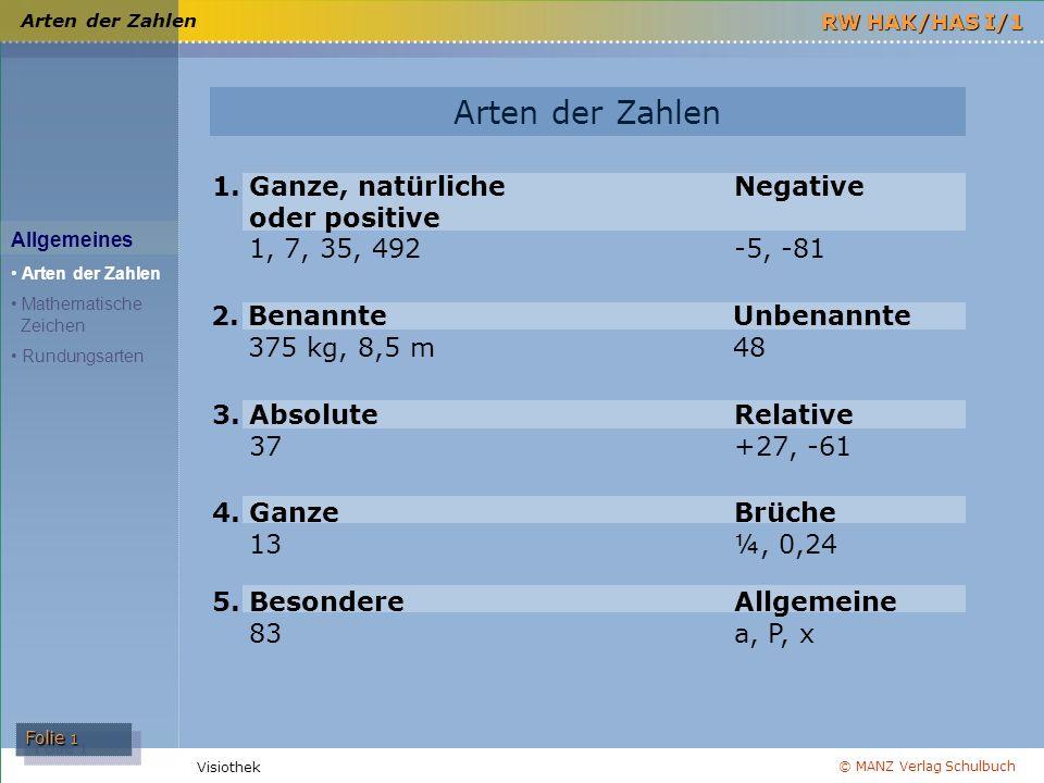 © MANZ Verlag Schulbuch Folie 1 RW HAK/HAS I/1 Visiothek Arten der Zahlen 5.