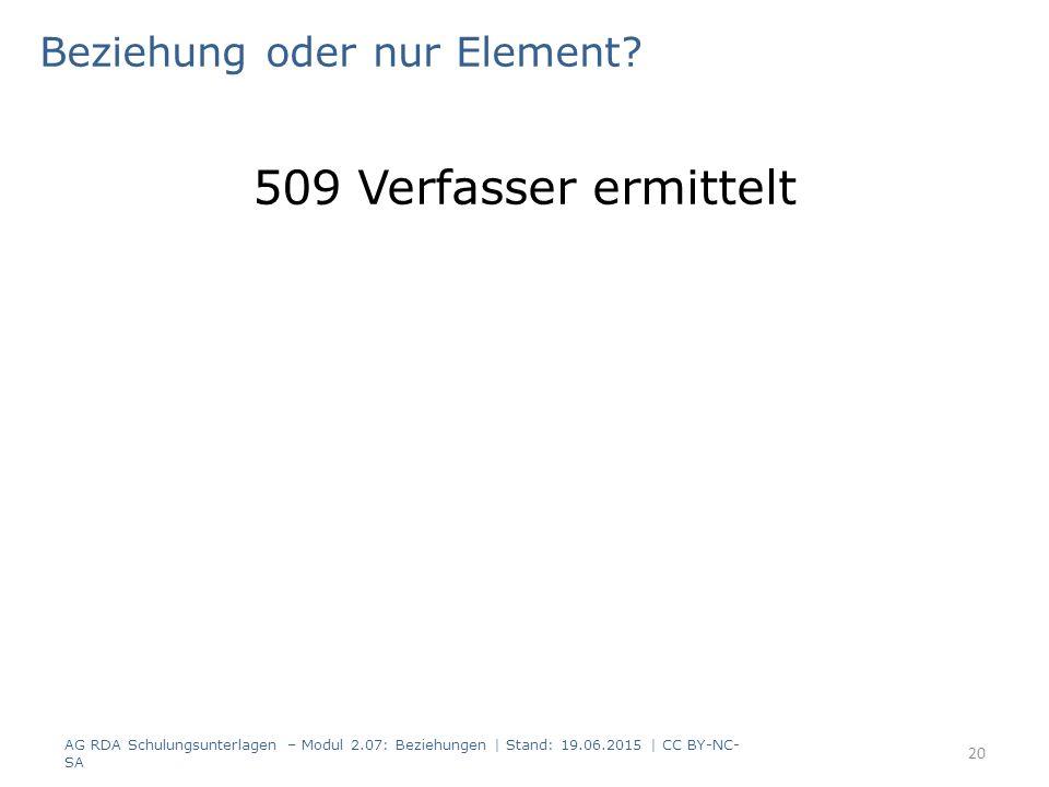 Beziehung oder nur Element? 509 Verfasser ermittelt AG RDA Schulungsunterlagen – Modul 2.07: Beziehungen | Stand: 19.06.2015 | CC BY-NC- SA 20