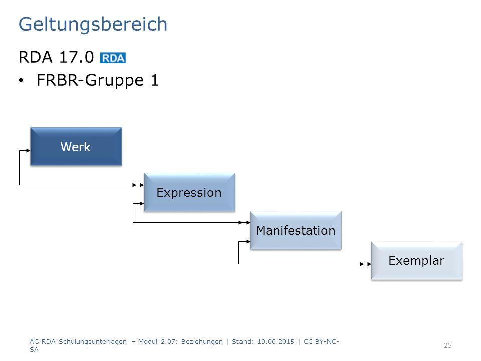 Geltungsbereich RDA 17.0 FRBR-Gruppe 1 Werk Expression Manifestation Exemplar AG RDA Schulungsunterlagen – Modul 2.07: Beziehungen | Stand: 19.06.2015 | CC BY-NC- SA 25