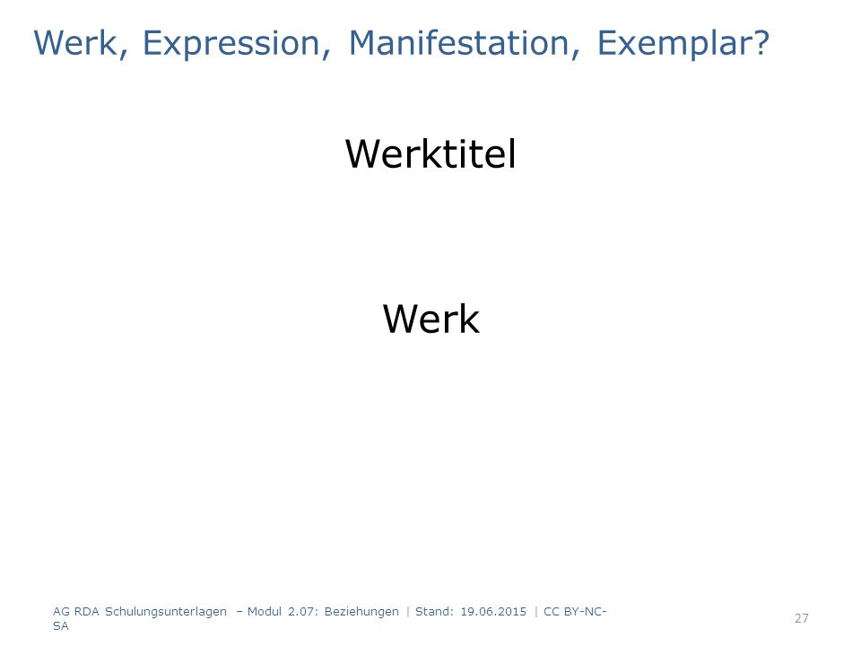 Werk, Expression, Manifestation, Exemplar.