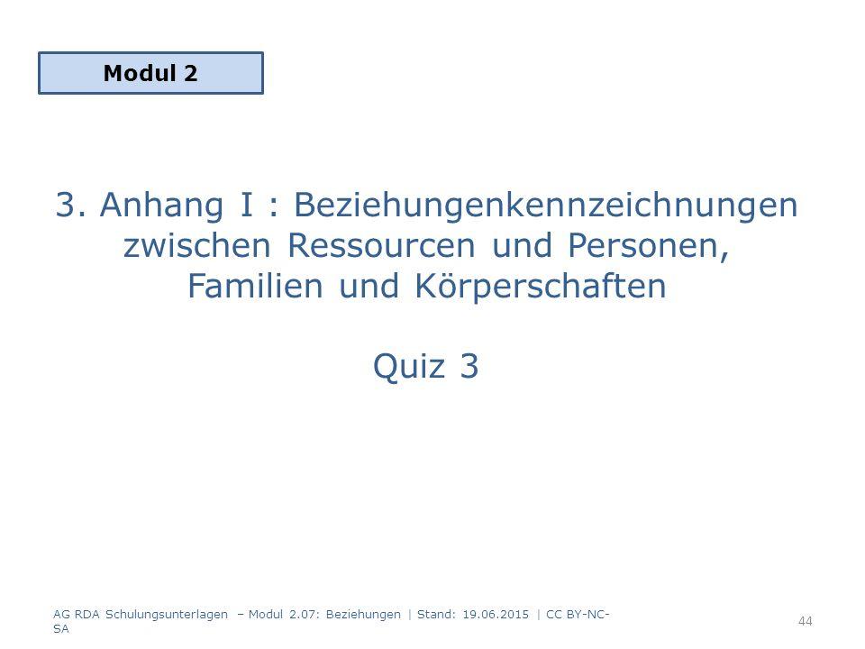 3. Anhang I : Beziehungenkennzeichnungen zwischen Ressourcen und Personen, Familien und Körperschaften Quiz 3 Modul 2 AG RDA Schulungsunterlagen – Mod