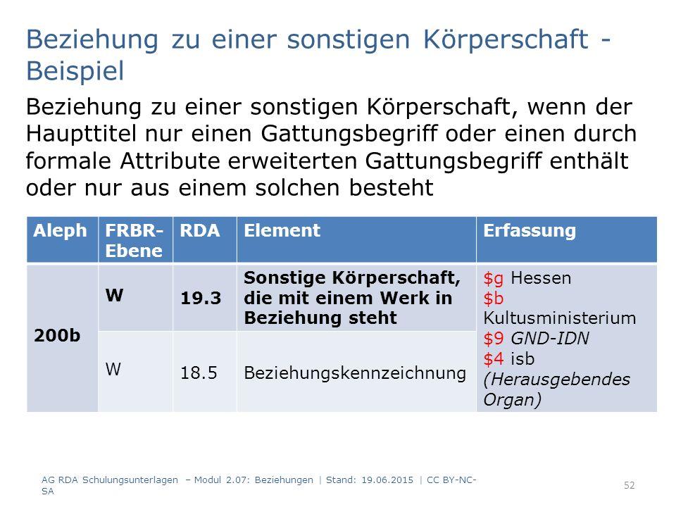 Beziehung zu einer sonstigen Körperschaft - Beispiel Beziehung zu einer sonstigen Körperschaft, wenn der Haupttitel nur einen Gattungsbegriff oder einen durch formale Attribute erweiterten Gattungsbegriff enthält oder nur aus einem solchen besteht AlephFRBR- Ebene RDAElementErfassung 200b W 19.3 Sonstige Körperschaft, die mit einem Werk in Beziehung steht $g Hessen $b Kultusministerium $9 GND-IDN $4 isb (Herausgebendes Organ) W 18.5Beziehungskennzeichnung AG RDA Schulungsunterlagen – Modul 2.07: Beziehungen | Stand: 19.06.2015 | CC BY-NC- SA 52