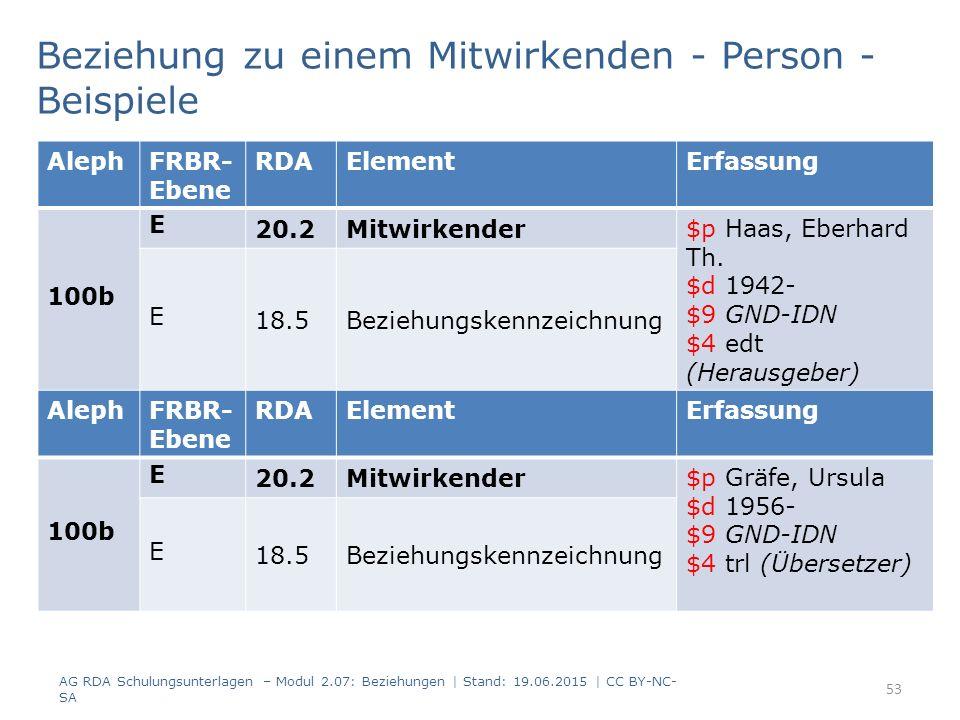 Beziehung zu einem Mitwirkenden - Person - Beispiele AlephFRBR- Ebene RDAElementErfassung 100b E 20.2Mitwirkender $p Haas, Eberhard Th.