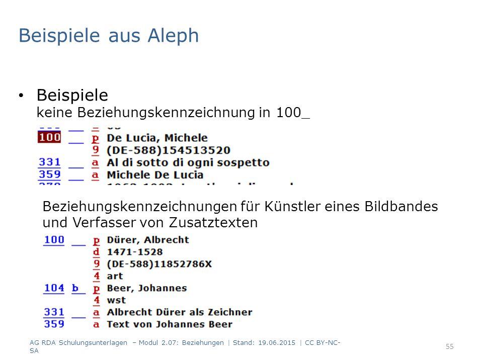 Beispiele aus Aleph Beispiele keine Beziehungskennzeichnung in 100_ Beziehungskennzeichnungen für Künstler eines Bildbandes und Verfasser von Zusatztexten AG RDA Schulungsunterlagen – Modul 2.07: Beziehungen | Stand: 19.06.2015 | CC BY-NC- SA 55