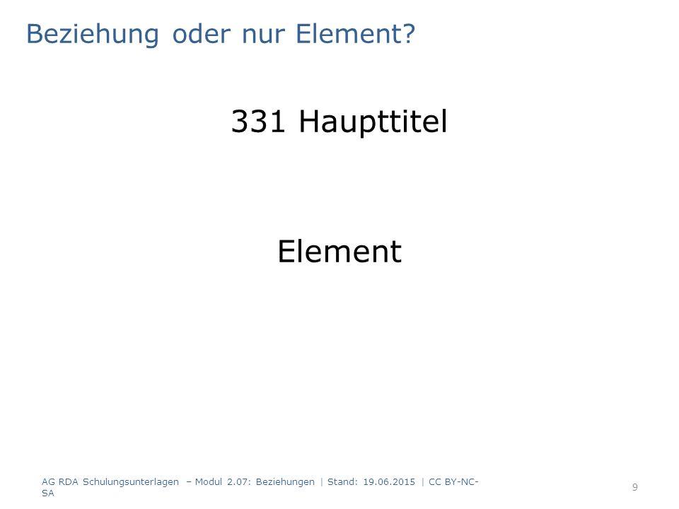 Beziehung oder nur Element? 331 Haupttitel Element AG RDA Schulungsunterlagen – Modul 2.07: Beziehungen | Stand: 19.06.2015 | CC BY-NC- SA 9