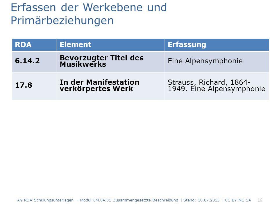 16 RDAElementErfassung 6.14.2 Bevorzugter Titel des Musikwerks Eine Alpensymphonie 17.8 In der Manifestation verkörpertes Werk Strauss, Richard, 1864-