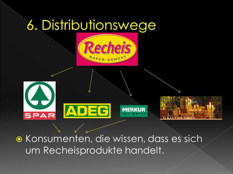  Konsumenten, die wissen, dass es sich um Recheisprodukte handelt.