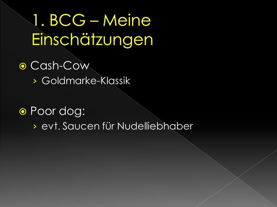  Cash-Cow › Goldmarke-Klassik  Poor dog: › evt. Saucen für Nudelliebhaber