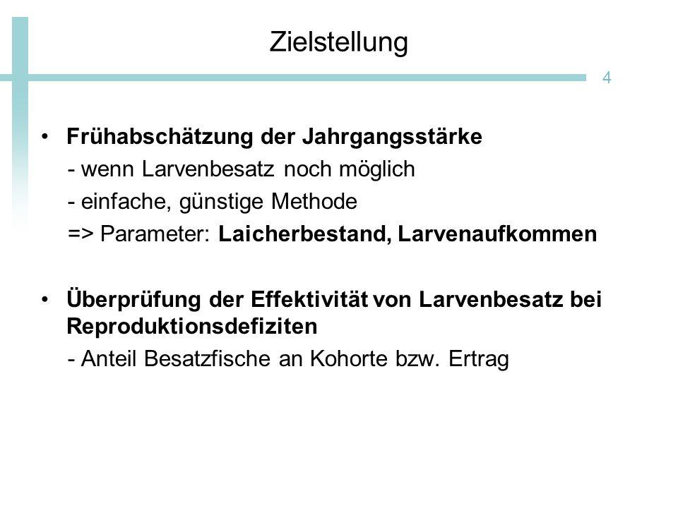 Untersuchungsgewässer 5 See Fläche (ha) Tiefe max (m) Tiefe mittel (m) Trophie Maränenertrag (kg ha -1 a -1 ) Breiter Luzin34558,322.3mesotrophnicht befischt Sacrow1023714.6eutroph2,7 Stechlin45269,524oligotroph8,8 Werbellin7825522mesotroph12,8 Parameter aus Nixdorf et al.