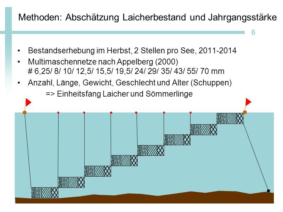 Methoden: Abschätzung des Larvenaufkommens 1 Falle pro See, 2012-2014 Pumpe 24 h/d von 1.3 – 1.5.