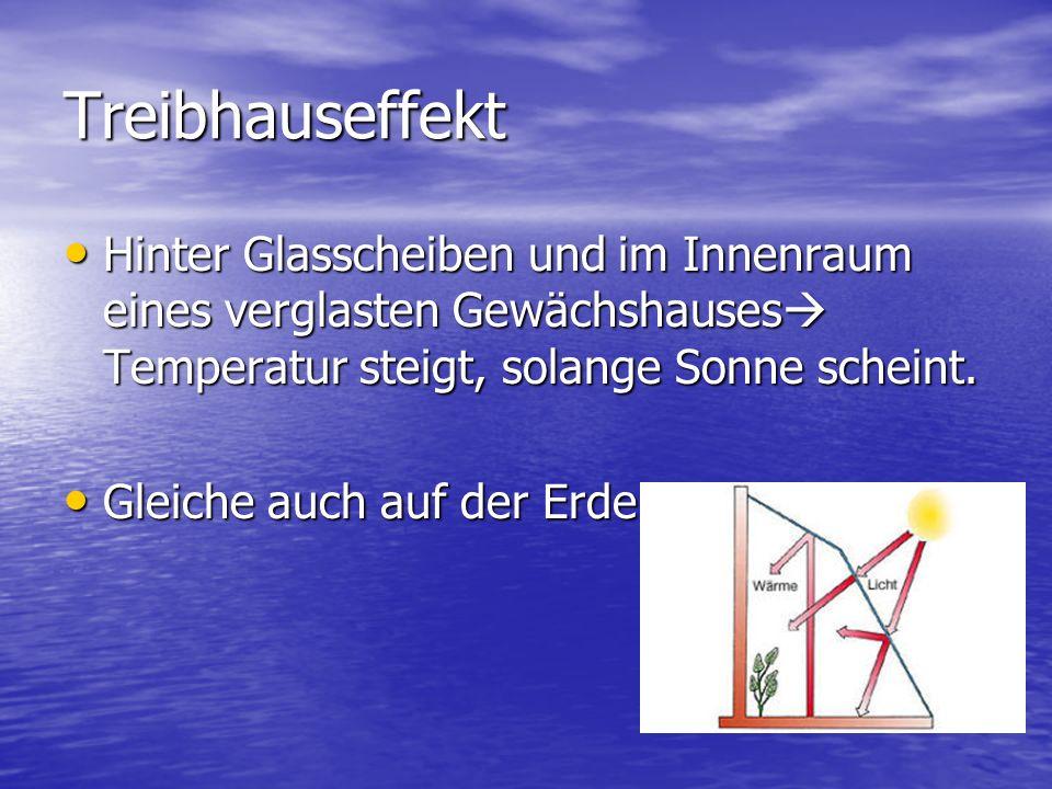 Treibhauseffekt Hinter Glasscheiben und im Innenraum eines verglasten Gewächshauses  Temperatur steigt, solange Sonne scheint. Hinter Glasscheiben un