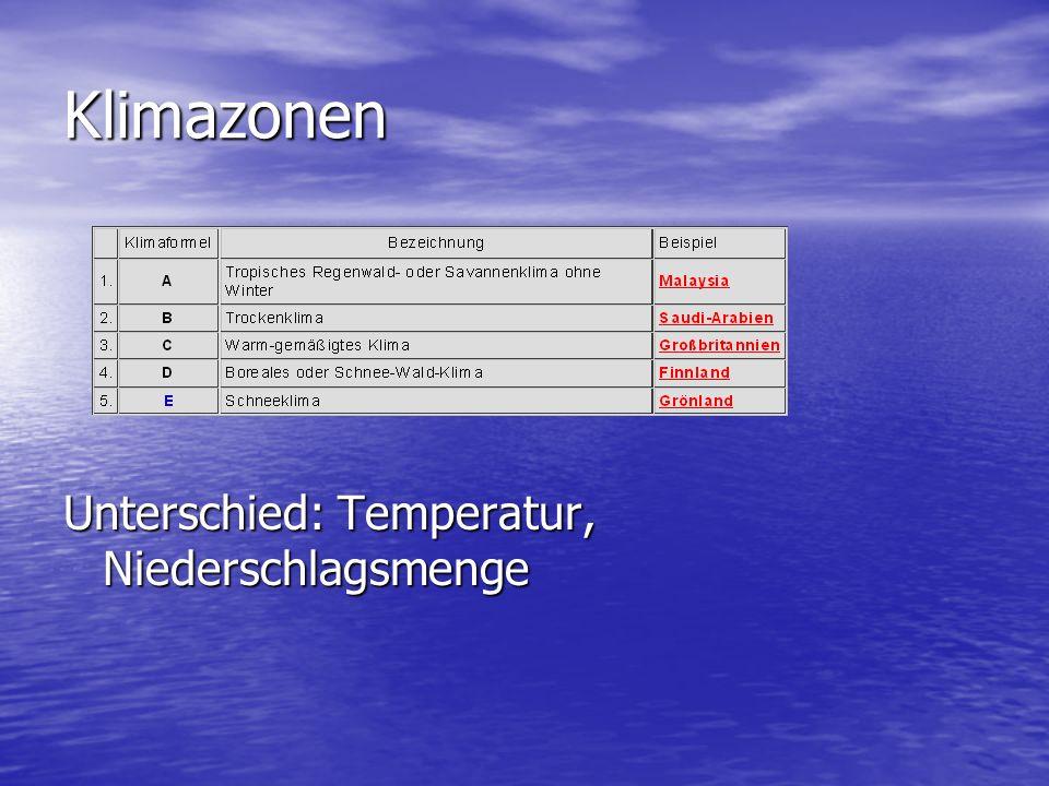 Klimazonen Unterschied: Temperatur, Niederschlagsmenge