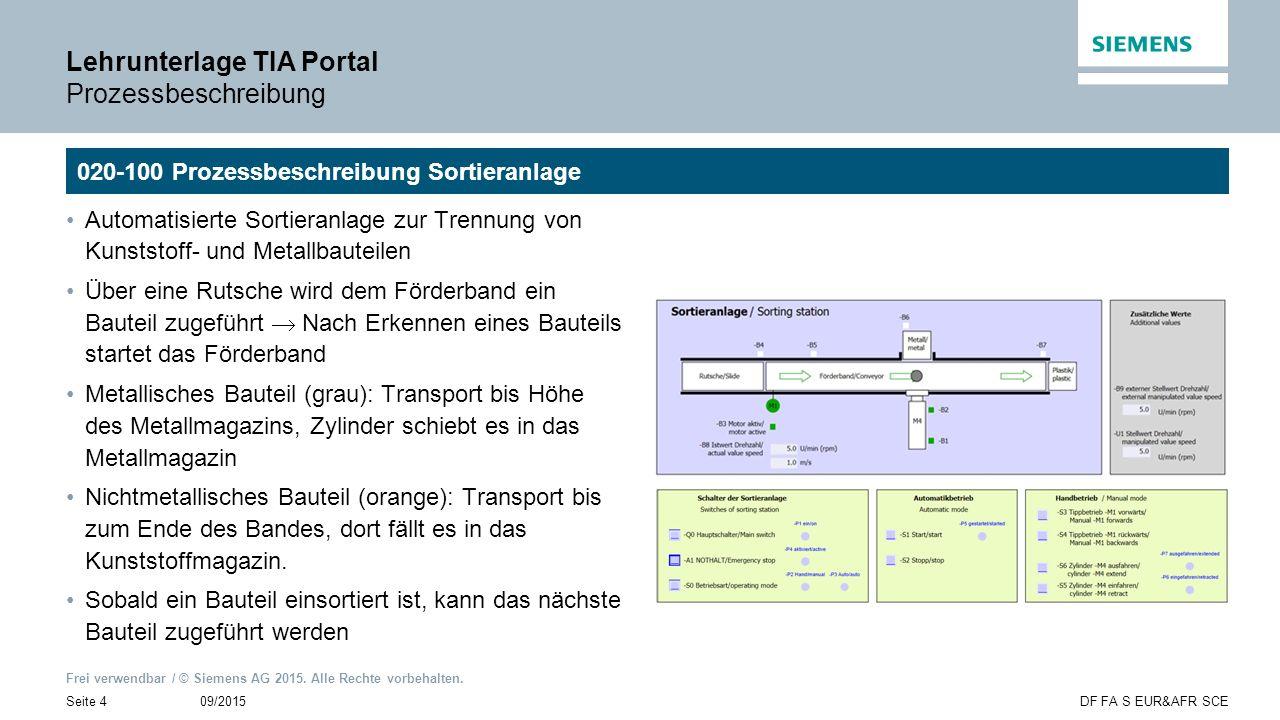 Frei verwendbar / © Siemens AG 2015. Alle Rechte vorbehalten. 09/2015Seite 4DF FA S EUR&AFR SCE Lehrunterlage TIA Portal Prozessbeschreibung Automatis