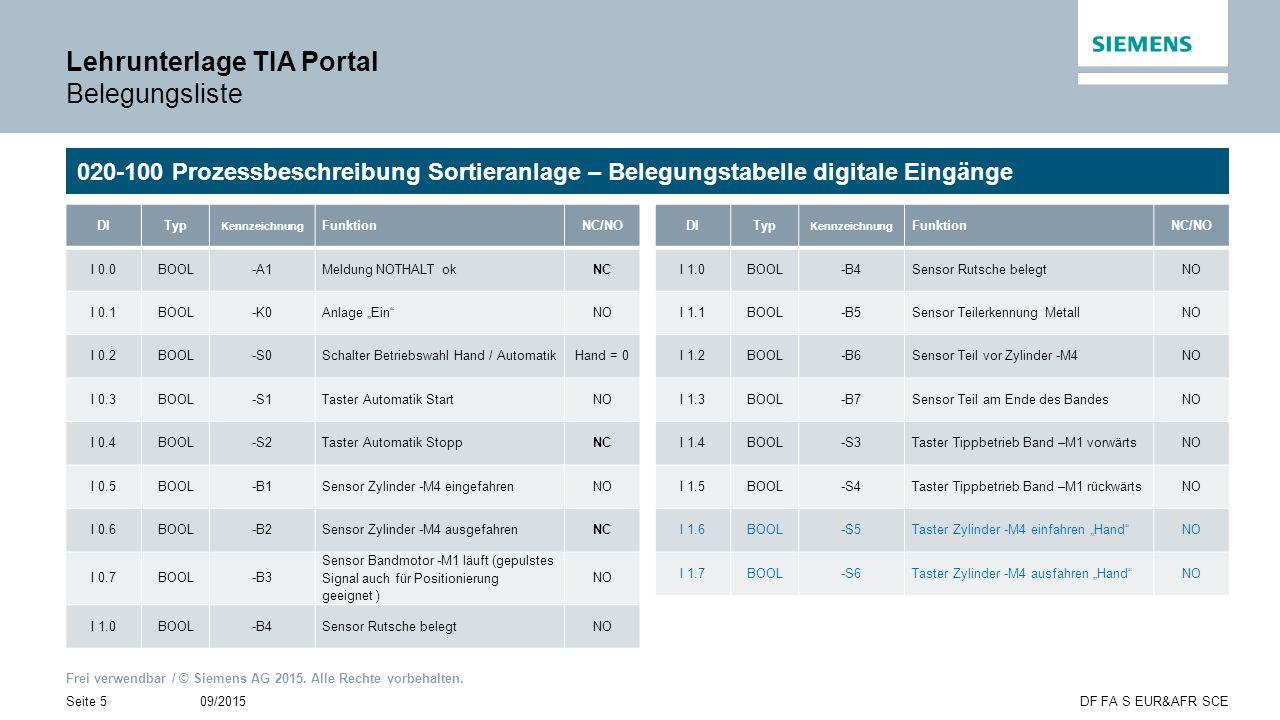 Frei verwendbar / © Siemens AG 2015. Alle Rechte vorbehalten. 09/2015Seite 5DF FA S EUR&AFR SCE Lehrunterlage TIA Portal Belegungsliste 020-100 Prozes