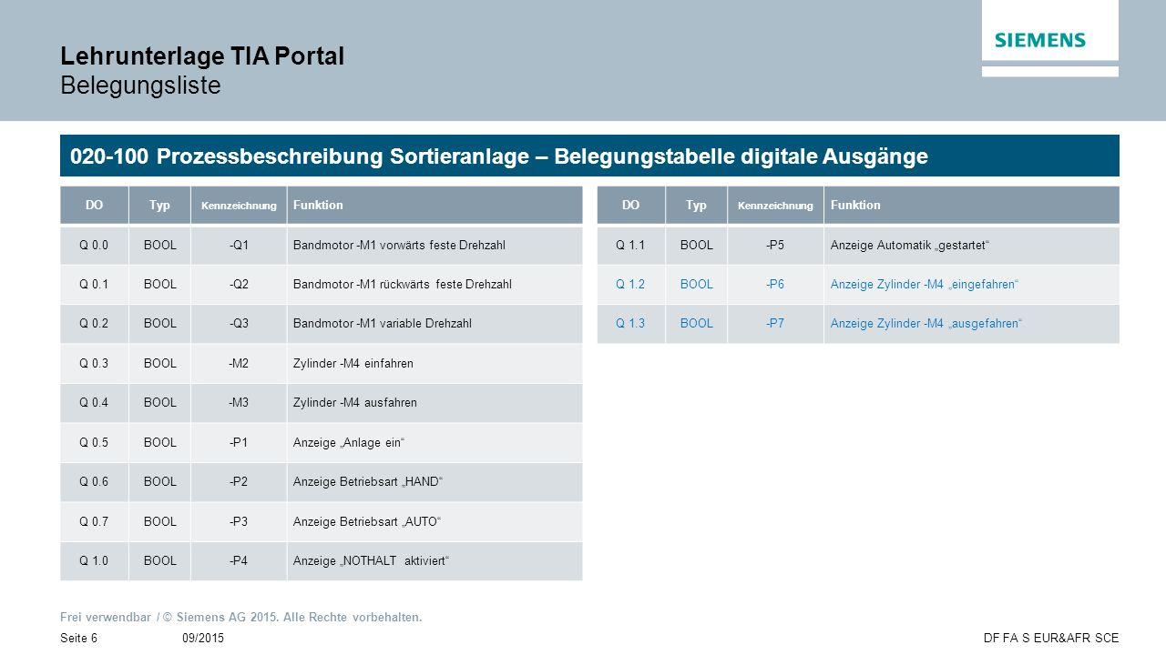 Frei verwendbar / © Siemens AG 2015. Alle Rechte vorbehalten. 09/2015Seite 6DF FA S EUR&AFR SCE Lehrunterlage TIA Portal Belegungsliste 020-100 Prozes