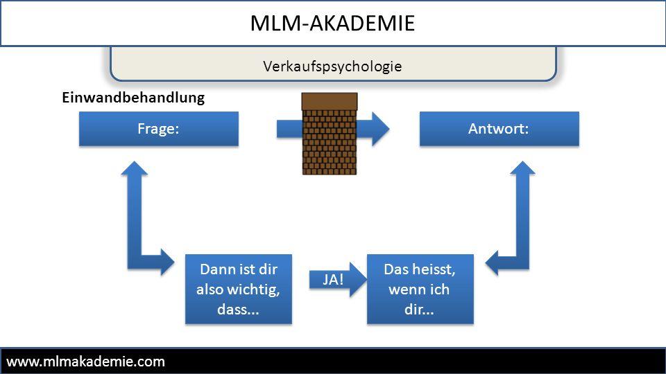 Verkaufspsychologie MLM-AKADEMIE www.mlmakademie.com Einwandbehandlung Frage: Antwort: Dann ist dir also wichtig, dass... JA! Das heisst, wenn ich dir