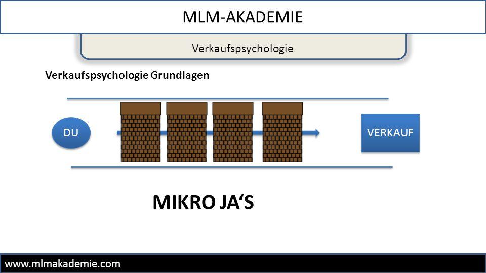 Verkaufspsychologie MLM-AKADEMIE www.mlmakademie.com Einwandbehandlung  Keine Zeit:  Dann ist dir also wichtig, dass das was ich dir hier vorstelle, dir in deinem Leben mehr Zeit ermöglicht – stimmt`s.