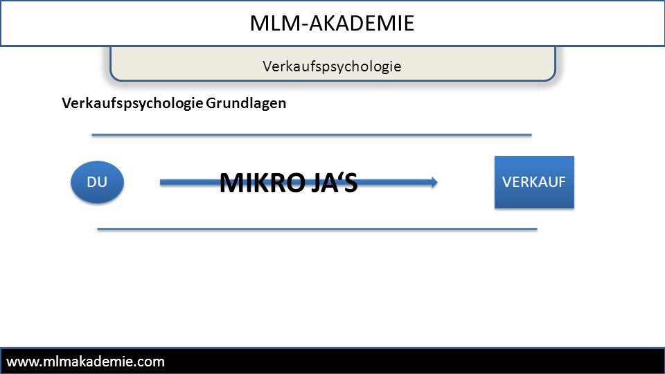 Verkaufspsychologie MLM-AKADEMIE www.mlmakademie.com Verkaufspsychologie Grundlagen  Wieso wird NICHT gekauft.