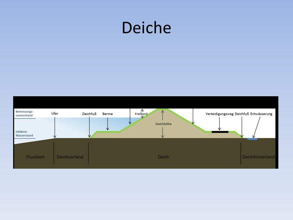 Flood Maps: Nordsee (0m)