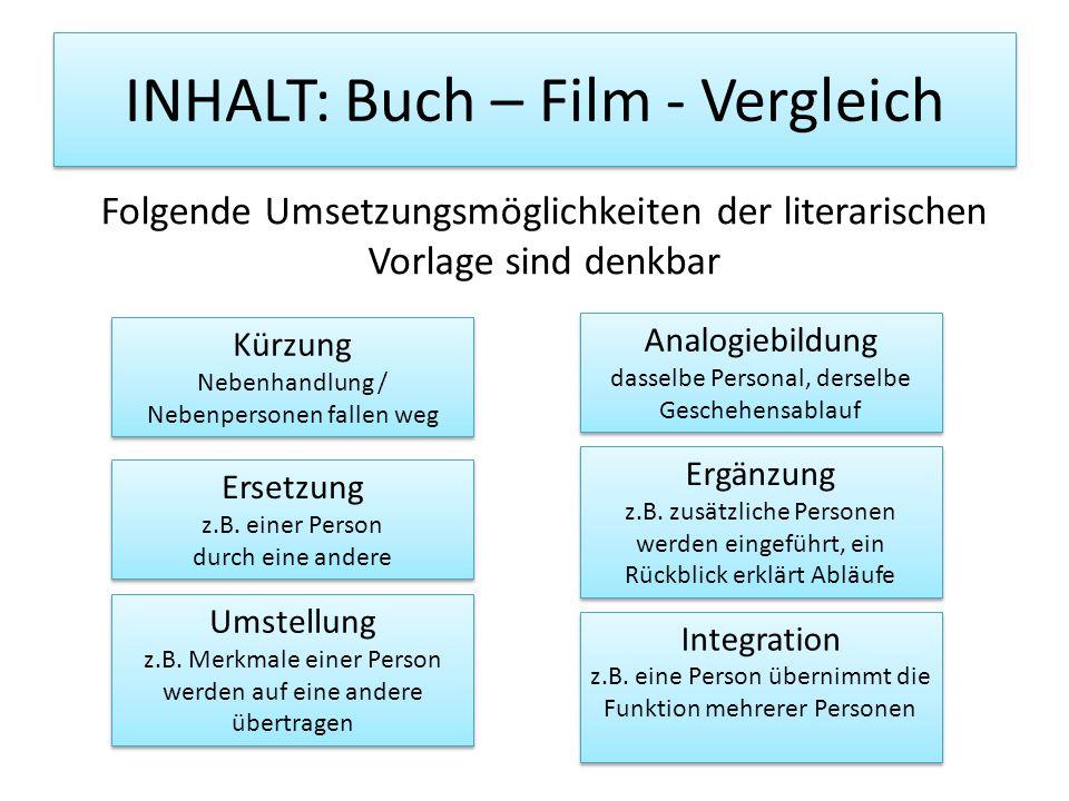 INHALT: Buch – Film - Vergleich Folgende Umsetzungsmöglichkeiten der literarischen Vorlage sind denkbar Kürzung Nebenhandlung / Nebenpersonen fallen w