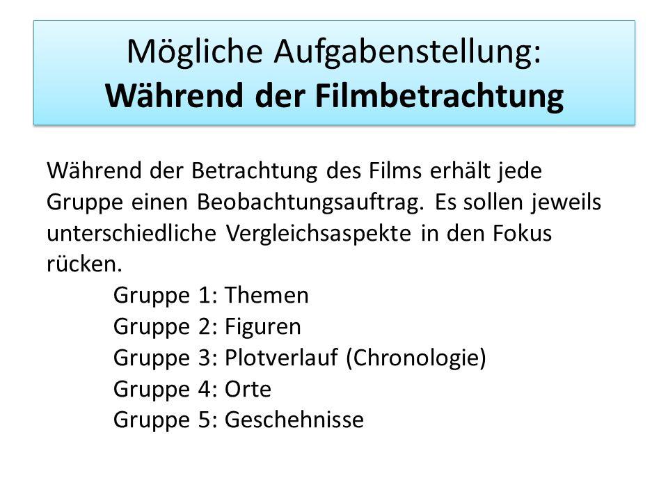 Mögliche Aufgabenstellung: Während der Filmbetrachtung Während der Betrachtung des Films erhält jede Gruppe einen Beobachtungsauftrag. Es sollen jewei