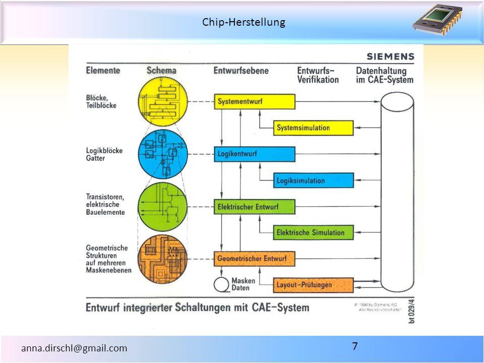 Chip-Herstellung anna.dirschl@gmail.com 7