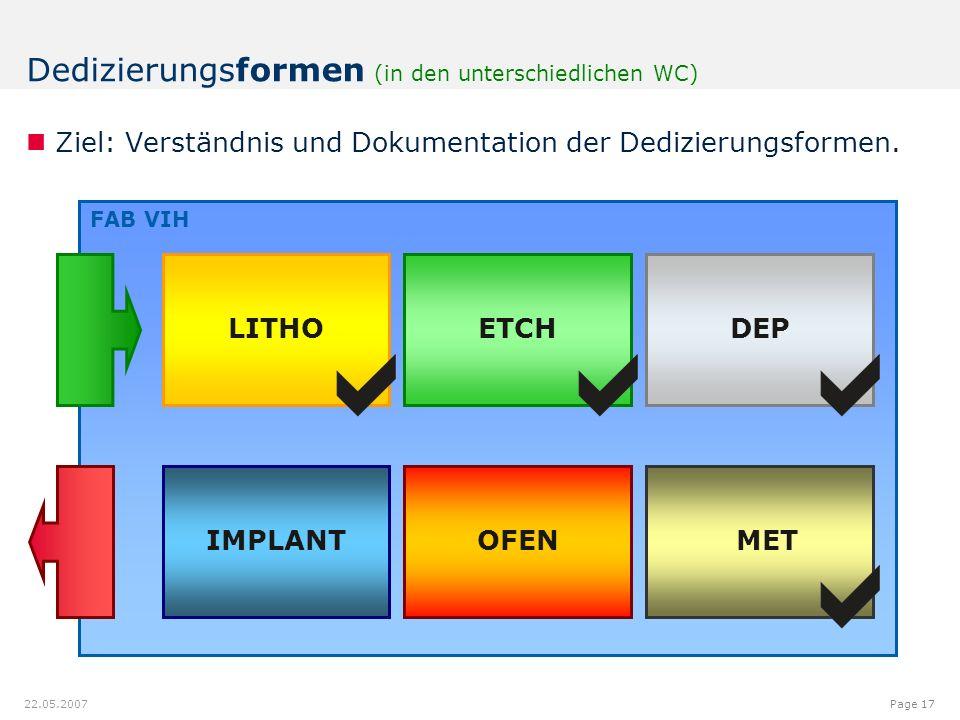 12.00.012.08.9 7.18 9.20 8.60 6.40 6.20 6.40 6.80 6.20 5.00 Page 17 22.05.2007 Dedizierungsformen (in den unterschiedlichen WC) Ziel: Verständnis und Dokumentation der Dedizierungsformen.