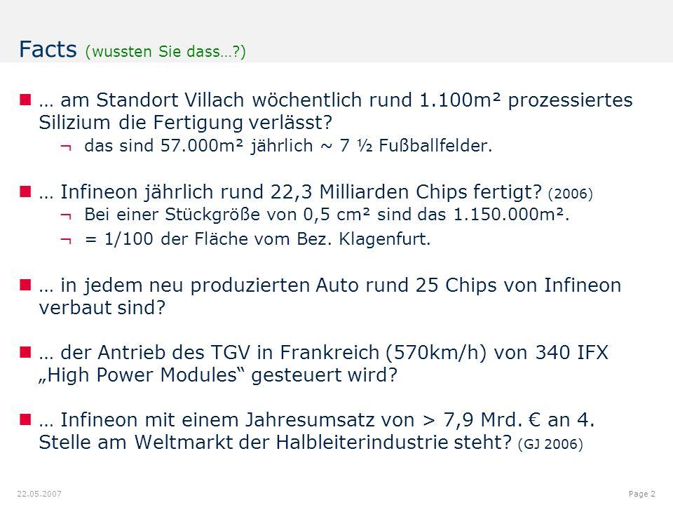12.00.012.08.9 7.18 9.20 8.60 6.40 6.20 6.40 6.80 6.20 5.00 Page 2 22.05.2007 Facts (wussten Sie dass…?) … am Standort Villach wöchentlich rund 1.100m² prozessiertes Silizium die Fertigung verlässt.