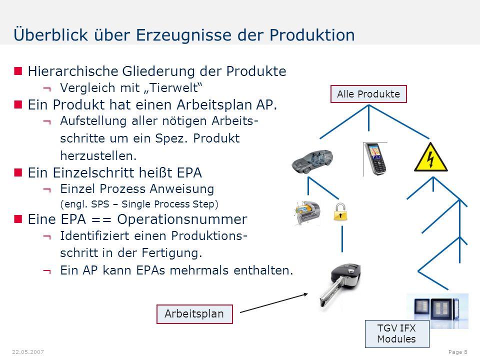 12.00.012.08.9 7.18 9.20 8.60 6.40 6.20 6.40 6.80 6.20 5.00 Page 8 22.05.2007 Überblick über Erzeugnisse der Produktion Hierarchische Gliederung der P