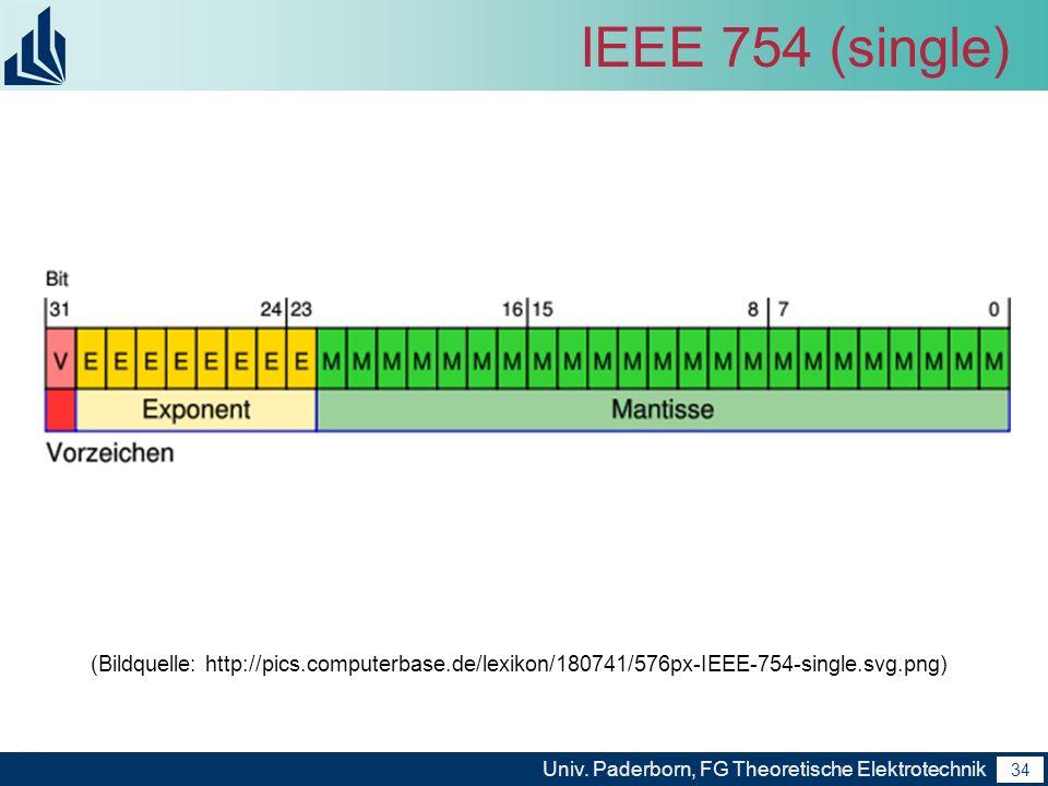35 Univ. Paderborn, FG Theoretische Elektrotechnik 35 typedef double t_ve; 0 4 15 0 4 8 t_ve*