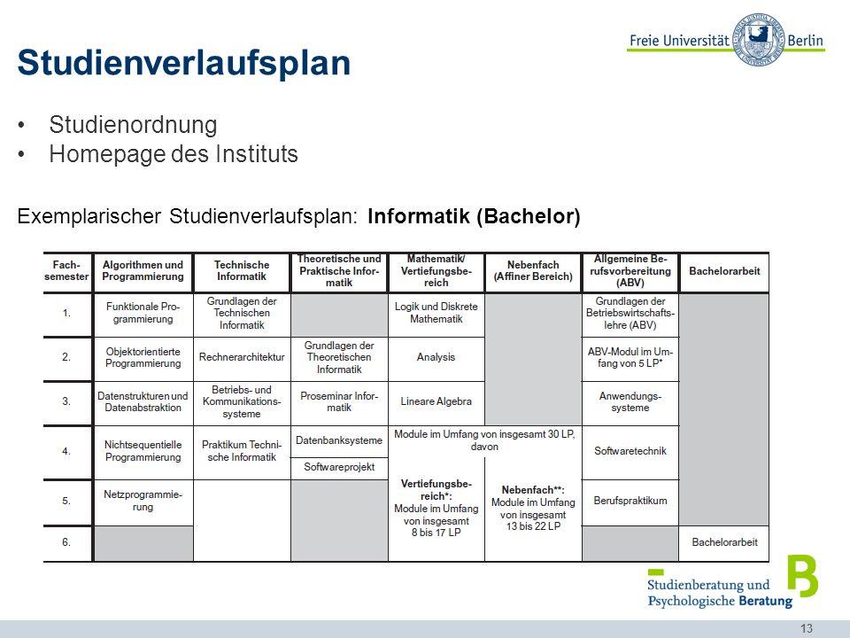 13 Studienverlaufsplan Studienordnung Homepage des Instituts Exemplarischer Studienverlaufsplan: Informatik (Bachelor)