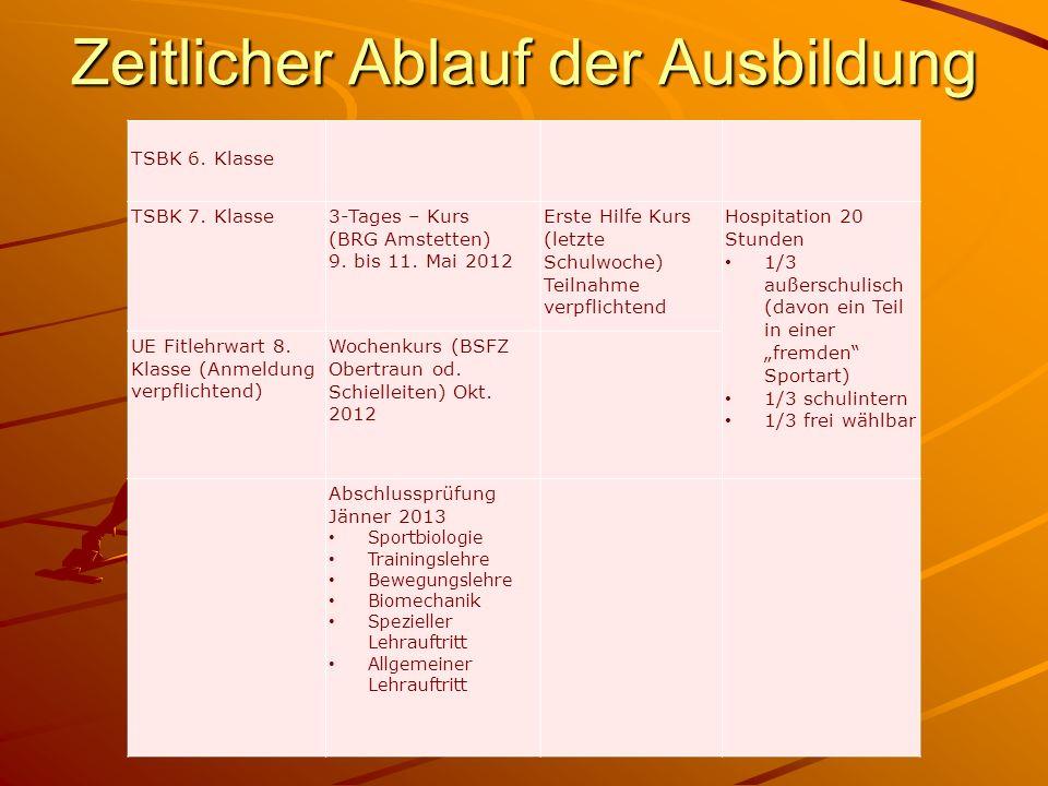 Zeitlicher Ablauf der Ausbildung TSBK 6. Klasse TSBK 7. Klasse3-Tages – Kurs (BRG Amstetten) 9. bis 11. Mai 2012 Erste Hilfe Kurs (letzte Schulwoche)